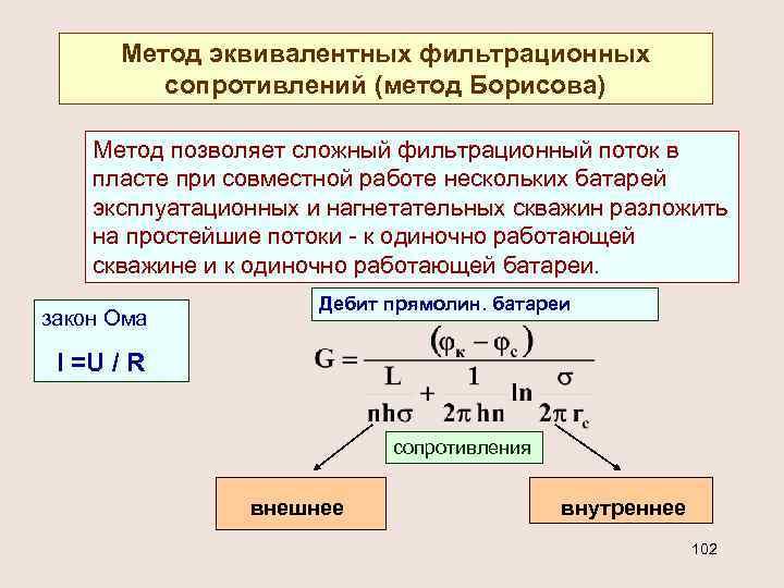 Метод эквивалентных фильтрационных сопротивлений (метод Борисова) Метод позволяет сложный фильтрационный поток в пласте при