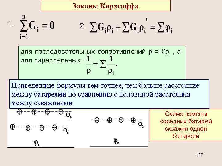 Законы Кирхгоффа 1. 2. для последовательных сопротивлений = i , а для параллельных -