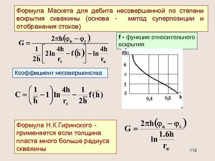 Формула Маскета для дебита несовершенной по степени вскрытия скважины (основа метод суперпозиции и отображения