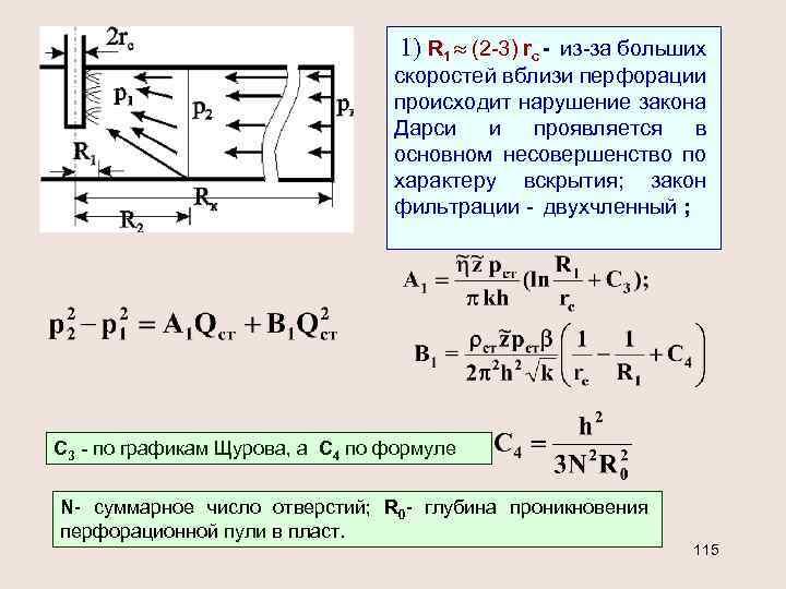 1) R 1 (2 -3) rc - из-за больших скоростей вблизи перфорации происходит нарушение