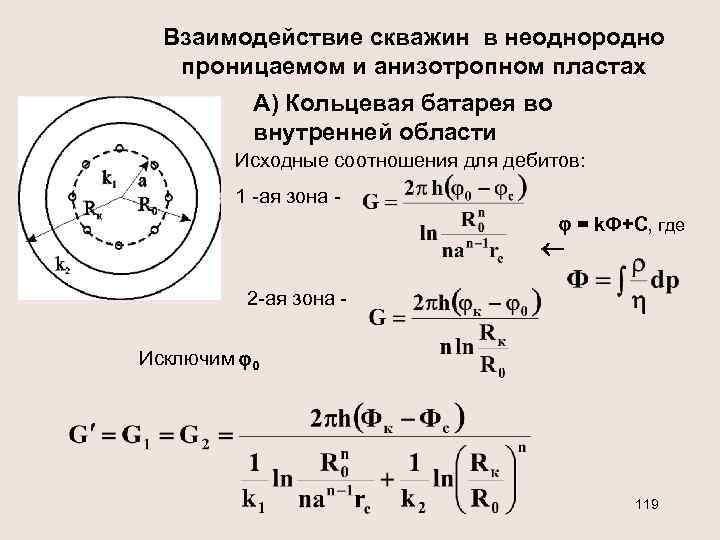 Взаимодействие скважин в неоднородно проницаемом и анизотропном пластах А) Кольцевая батарея во внутренней области