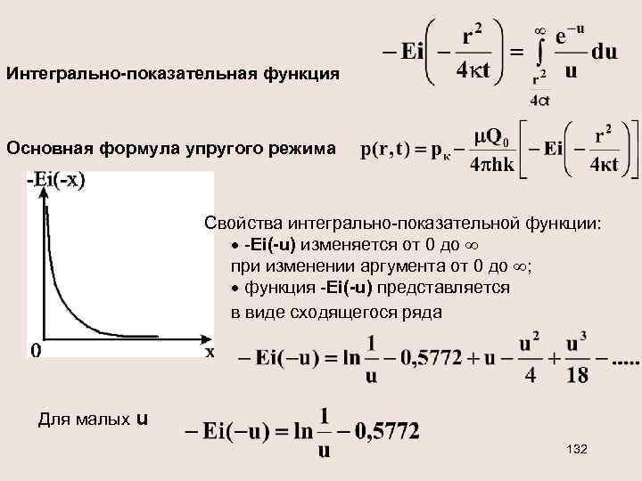 Интегрально-показательная функция Основная формула упругого режима Свойства интегрально-показательной функции: · -Ei(-u) изменяется от 0