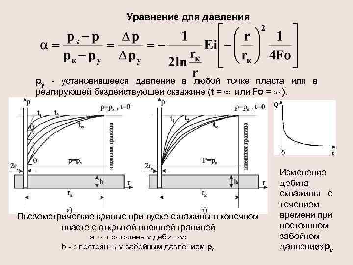 Уравнение для давления ру - установившееся давление в любой точке пласта или в реагирующей