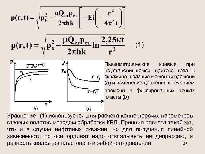 (1) Пьезометрические кривые при неустановившемся притоке газа к скважине в разные моменты времени (а)