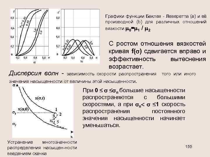 Графики функции Баклея - Леверетта (а) и её производной (b) для различных отношений вязкости