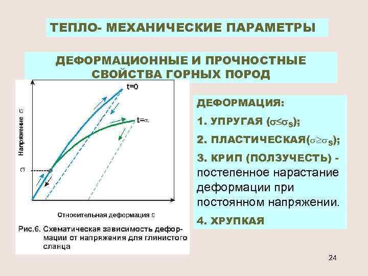 ТЕПЛО- МЕХАНИЧЕСКИЕ ПАРАМЕТРЫ ДЕФОРМАЦИОННЫЕ И ПРОЧНОСТНЫЕ СВОЙСТВА ГОРНЫХ ПОРОД ДЕФОРМАЦИЯ: 1. УПРУГАЯ ( S);