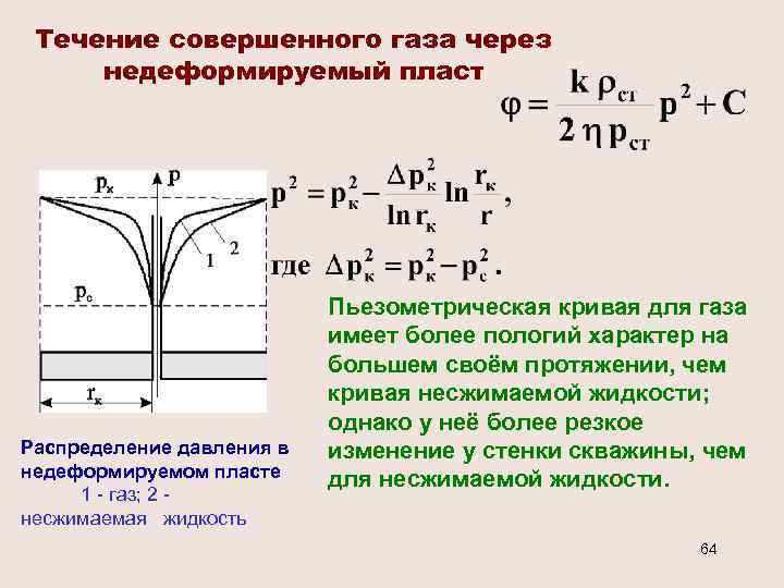 Течение совершенного газа через недеформируемый пласт Распределение давления в недеформируемом пласте 1 - газ;