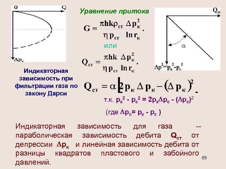 Уравнение притока или Индикаторная зависимость при фильтрации газа по закону Дарси т. к. рк