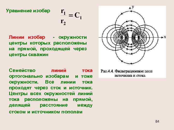 Уравнение изобар Линии изобар - окружности центры которых расположены на прямой, проходящей через центры