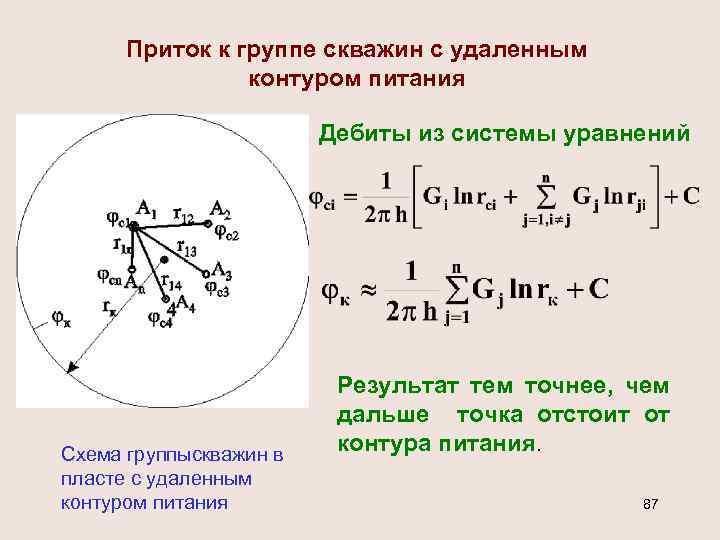 Приток к группе скважин с удаленным контуром питания Дебиты из системы уравнений Схема группыскважин