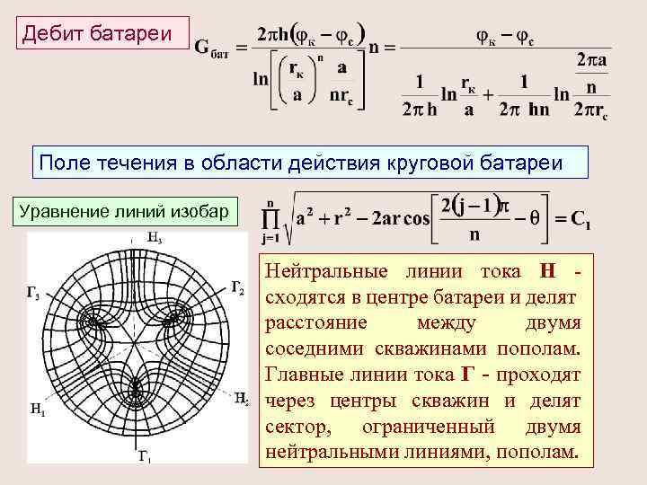 Дебит батареи Поле течения в области действия круговой батареи Уравнение линий изобар Нейтральные линии