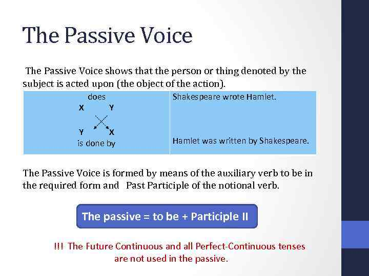 The Passive Voice shows that the person or thing denoted by the subject is