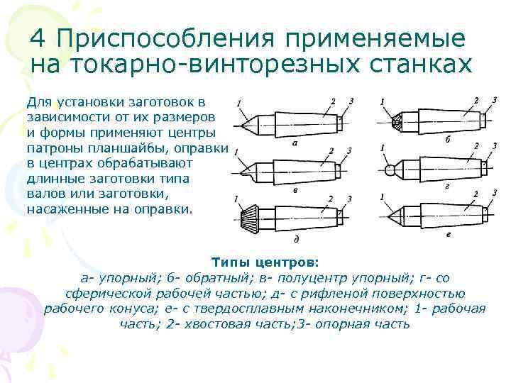 4 Приспособления применяемые на токарно-винторезных станках Для установки заготовок в зависимости от их размеров