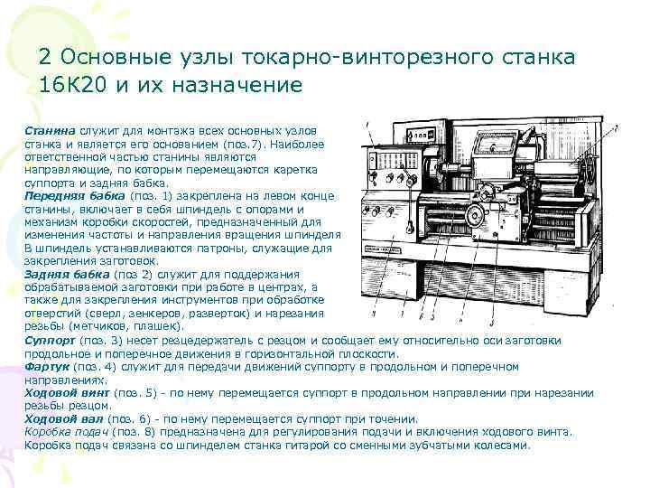 2 Основные узлы токарно-винторезного станка 16 К 20 и их назначение Станина служит для