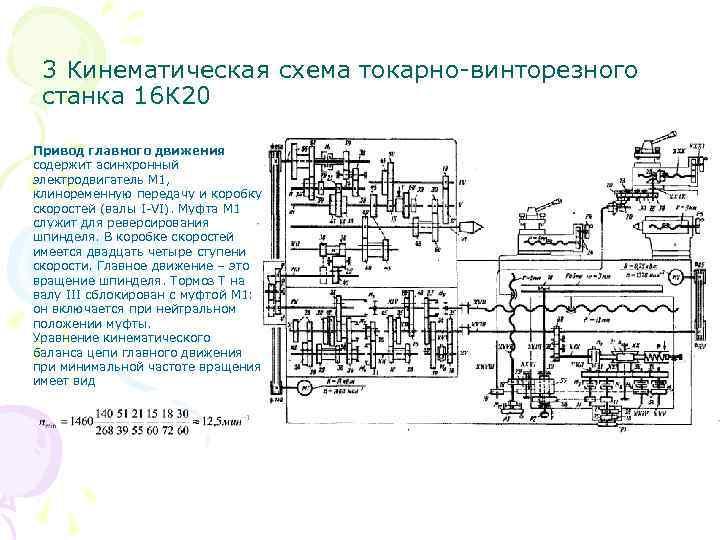 3 Кинематическая схема токарно-винторезного станка 16 К 20 Привод главного движения содержит асинхронный электродвигатель