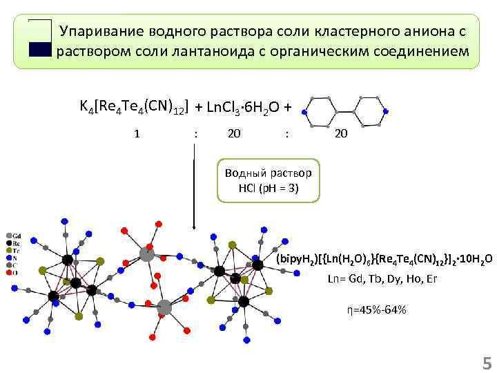 Упаривание водного раствора соли кластерного аниона с раствором соли лантаноида с органическим соединением K