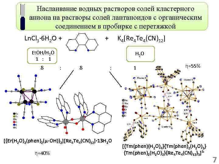 Наслаивание водных растворов солей кластерного аниона на растворы солей лантаноидов с органическим соединением в
