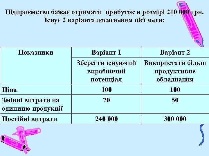 Підприємство бажає отримати прибуток в розмірі 210 000 грн. Існує 2 варіанта досягнення цієї