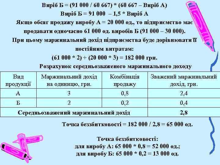 Виріб Б = (91 000 / 60 667) * (60 667 – Виріб А)