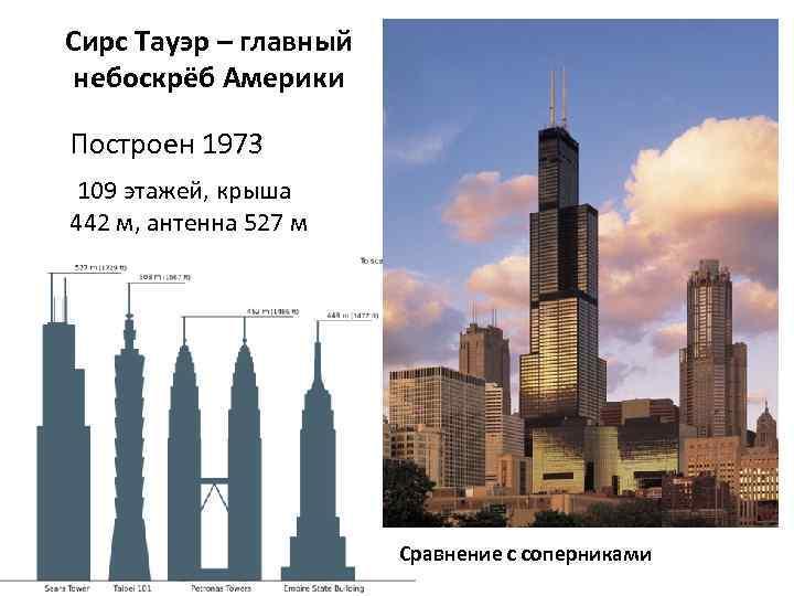 Сирс Тауэр – главный небоскрёб Америки Построен 1973 109 этажей, крыша 442 м, антенна