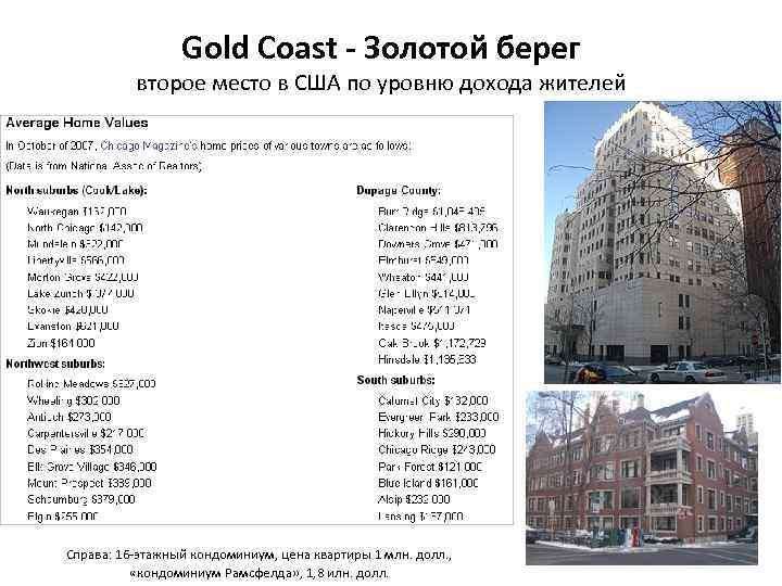 Gold Coast - Золотой берег второе место в США по уровню дохода жителей Справа: