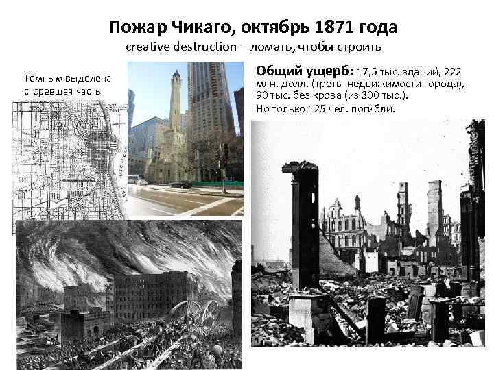 Пожар Чикаго, октябрь 1871 года creative destruction – ломать, чтобы строить Тёмным выделена сгоревшая