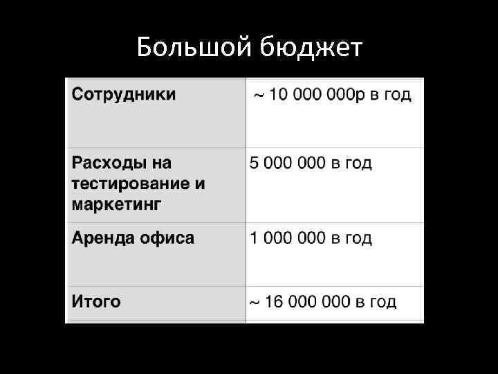 Большой бюджет