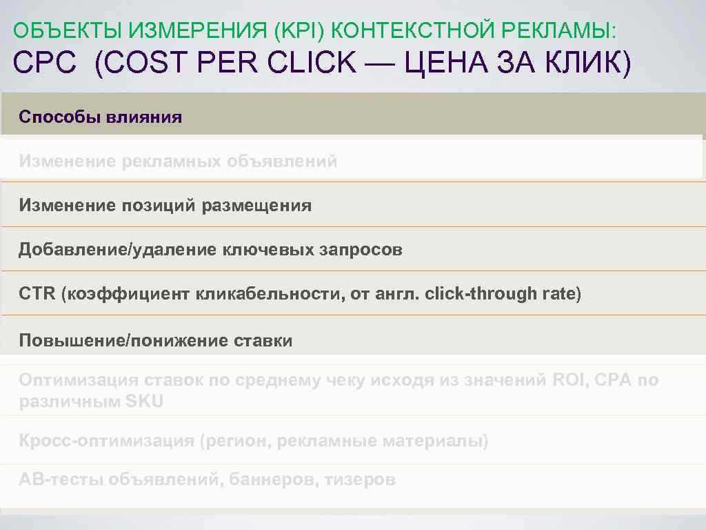 ОБЪЕКТЫ ИЗМЕРЕНИЯ (KPI) КОНТЕКСТНОЙ РЕКЛАМЫ: CPC (COST PER CLICK — ЦЕНА ЗА КЛИК) Способы