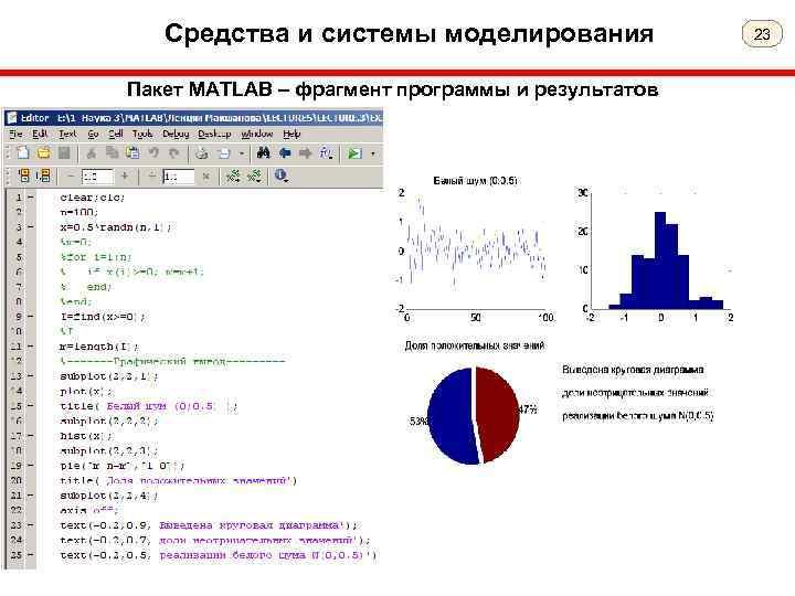 Средства и системы моделирования Пакет MATLAB – фрагмент программы и результатов 23