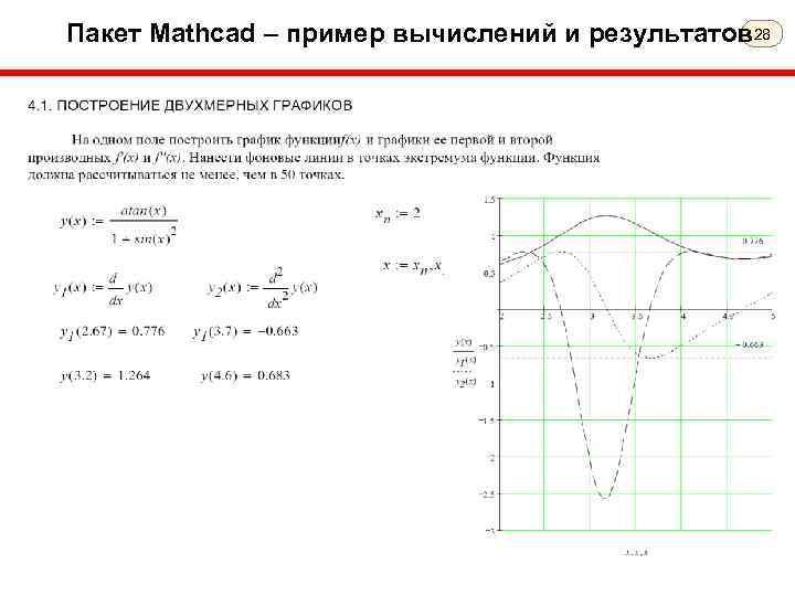 Пакет Mathcad – пример вычислений и результатов 28