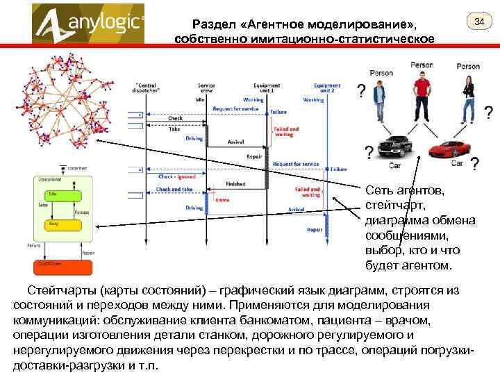 Раздел «Агентное моделирование» , собственно имитационно-статистическое 34 Сеть агентов, стейтчарт, диаграмма обмена сообщениями, выбор,