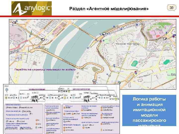 Раздел «Агентное моделирование» 35 Логика работы и анимация имитационной модели пассажирского маршрута в Нижнем