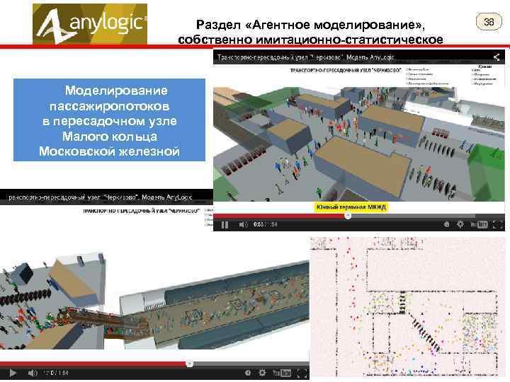 Раздел «Агентное моделирование» , собственно имитационно-статистическое Моделирование пассажиропотоков в пересадочном узле Малого кольца Московской