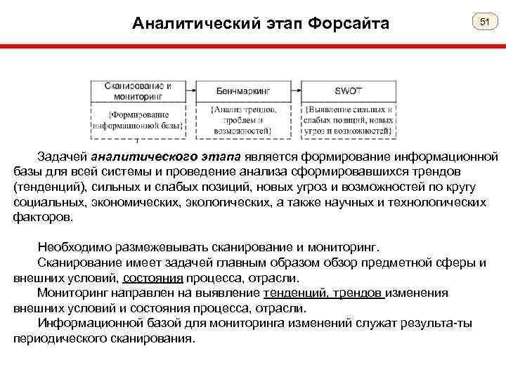 Аналитический этап Форсайта 51 Задачей аналитического этапа является формирование информационной базы для всей системы