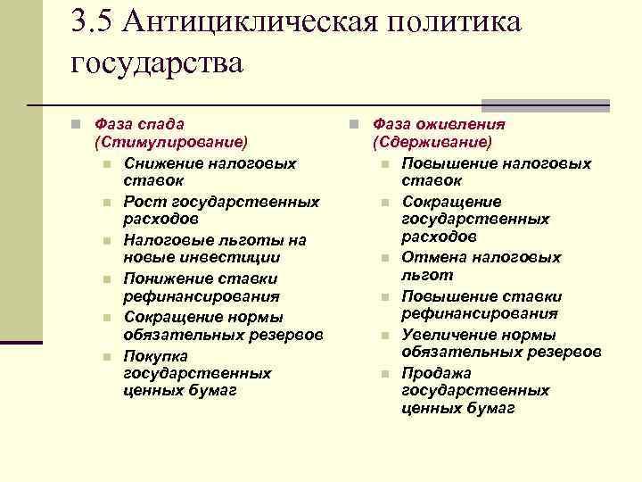 3. 5 Антициклическая политика государства n Фаза спада (Стимулирование) n Снижение налоговых ставок n