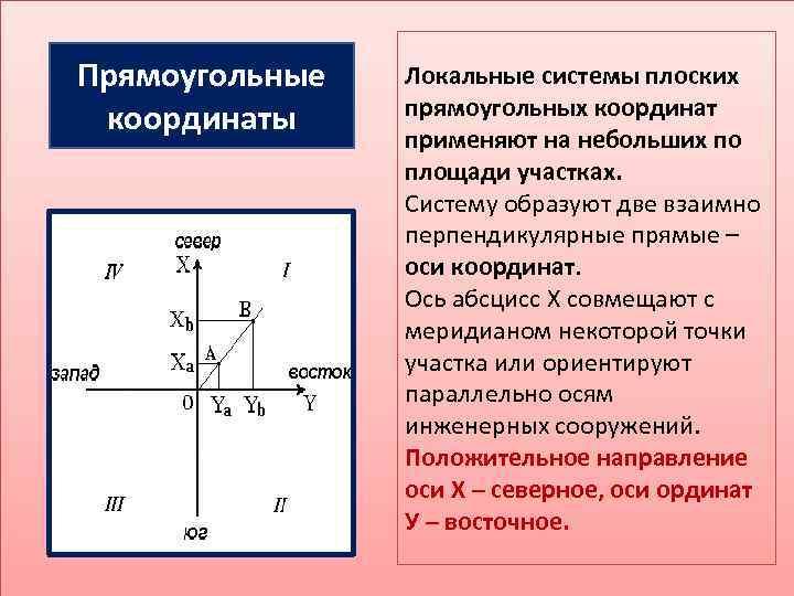 Прямоугольные координаты Локальные системы плоских прямоугольных координат применяют на небольших по площади участках. Систему