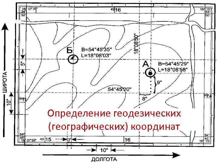 Определение геодезических (географических) координат