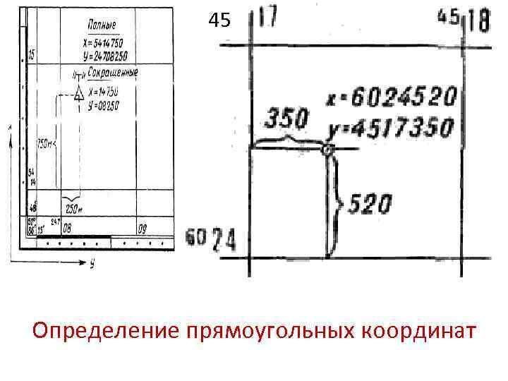 45 5 Определение прямоугольных координат
