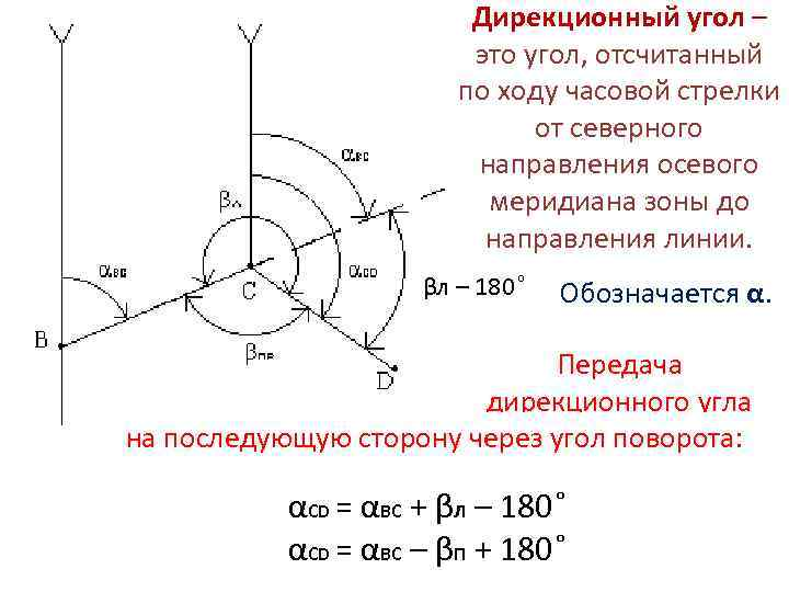 Дирекционный угол – это угол, отсчитанный по ходу часовой стрелки от северного направления осевого