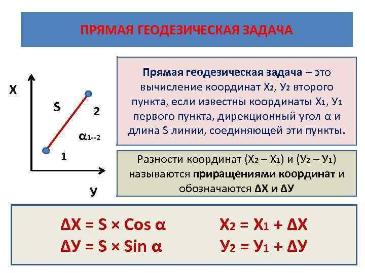 ПРЯМАЯ ГЕОДЕЗИЧЕСКАЯ ЗАДАЧА Х S 2 α 1 --2 1 У Прямая геодезическая задача