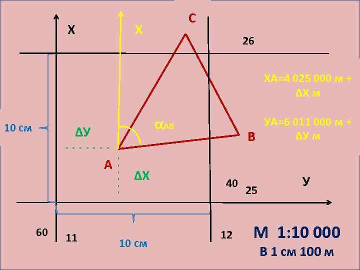 Х С Х 26 ХА=4 025 000 м + ΔХ м 10 см УА=6