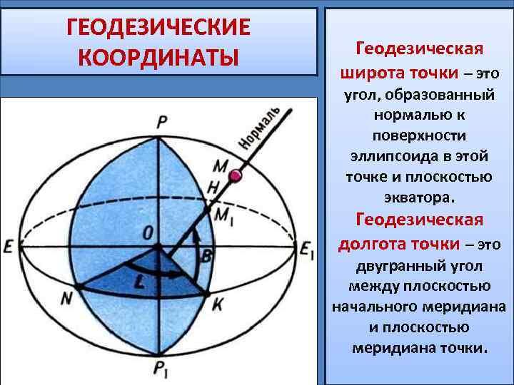 ГЕОДЕЗИЧЕСКИЕ КООРДИНАТЫ Геодезическая широта точки – это угол, образованный нормалью к поверхности эллипсоида в