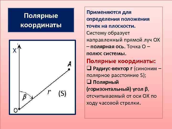 Полярные координаты Х Применяются для определения положения точек на плоскости. Систему образует направленный прямой