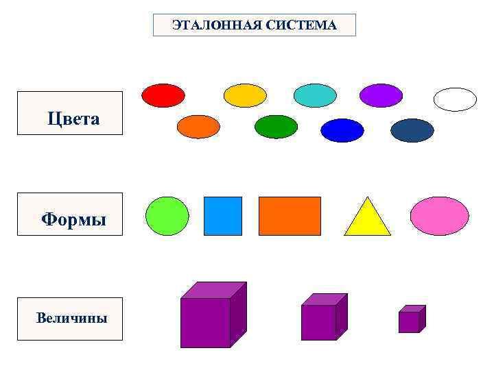 фоамирана картинки величины и формы задают друг другу