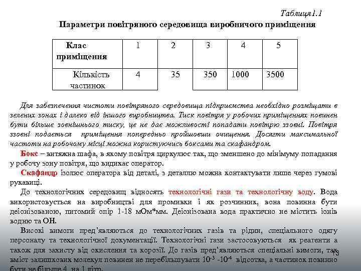 Таблиця 1. 1 Параметри повітряного середовища виробничого приміщення Клас приміщення Кількість частинок 1 2