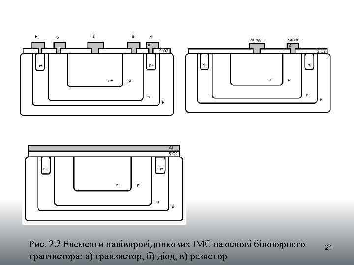 Рис. 2. 2 Елементи напівпровідникових ІМС на основі біполярного транзистора: а) транзистор, б) діод,