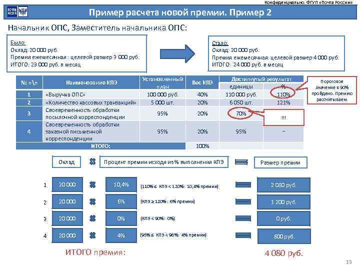 положение об оплате труда работников фгуп почта россии