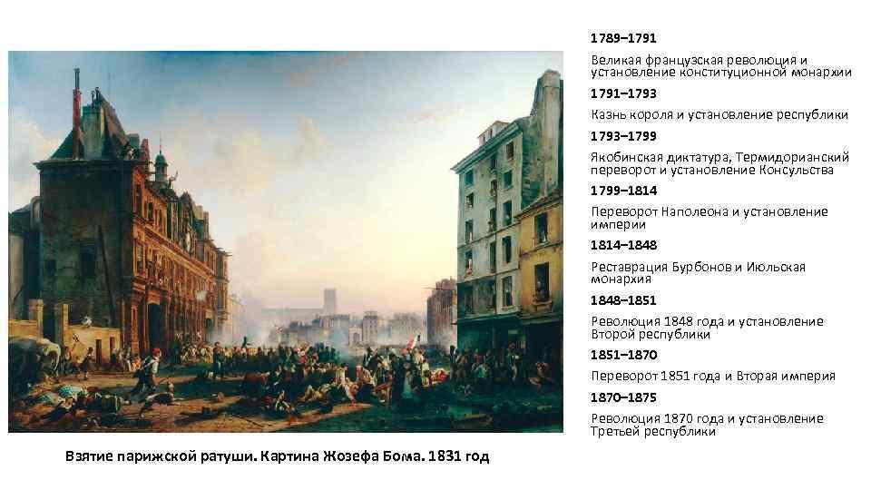 1789– 1791 Великая французская революция и установление конституционной монархии 1791– 1793 Казнь короля и