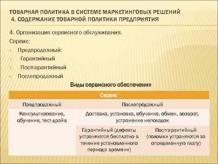 ТОВАРНАЯ ПОЛИТИКА В СИСТЕМЕ МАРКЕТИНГОВЫХ РЕШЕНИЙ 4. СОДЕРЖАНИЕ ТОВАРНОЙ ПОЛИТИКИ ПРЕДПРИЯТИЯ 4. Организация сервисного