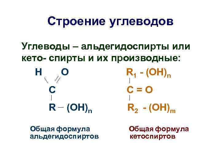 Строение углеводов Углеводы – альдегидоспирты или кето- спирты и их производные: Н О R